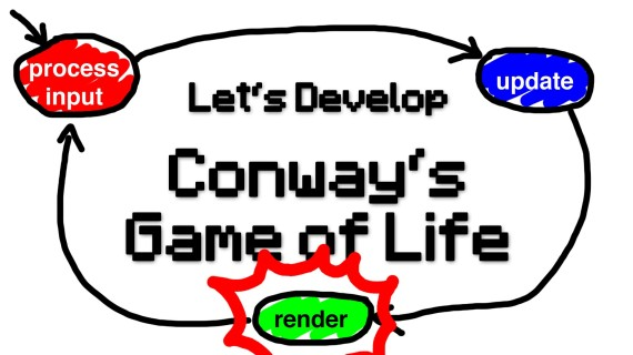 [LD] Conway's Game of Life #12 – Game Loop – Render | Let's Develop